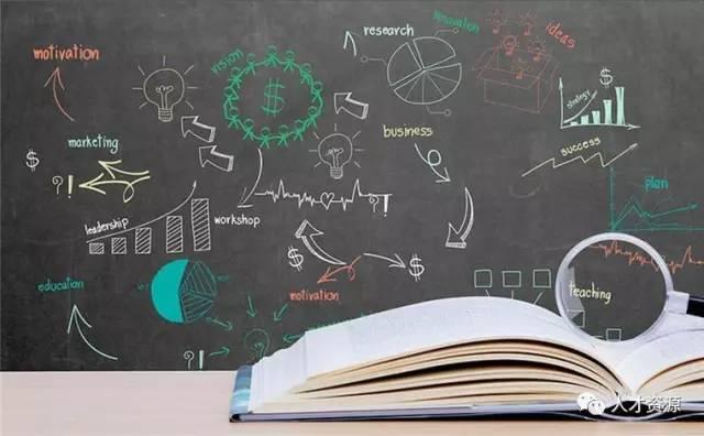 如何做好企业人力成本构成与分析?